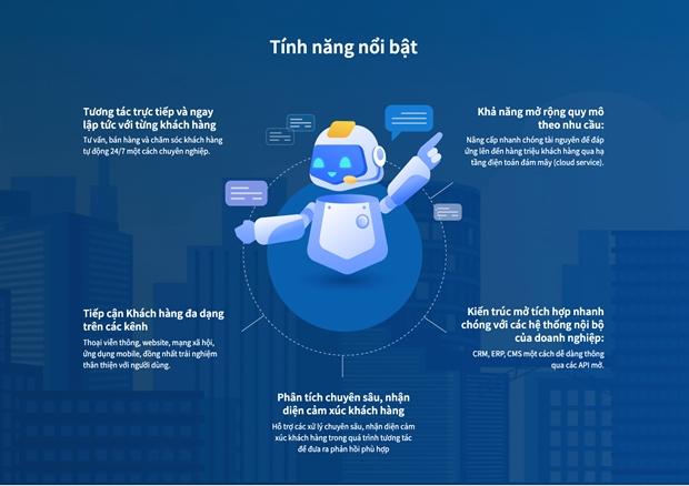 Ra mắt nền tảng trợ lý ảo tiếng Việt của Viettel – Viettel Cyberbot